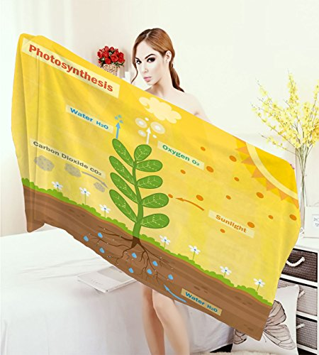 warmfamily Educational Bathroom Towels Cartoon Photosynthesis Oxygen Carbon Dioxide Sunlight and Water Bath Pool Shower Towel for Kids Earth Yellow Green Umber